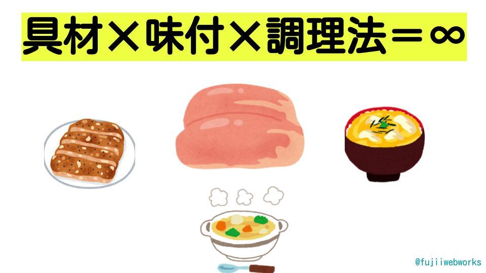具材✕味付✕調理法=∞