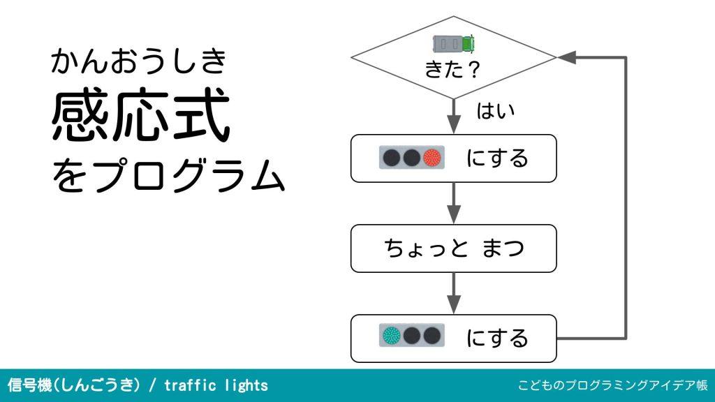 10_信号機(しんごうき)