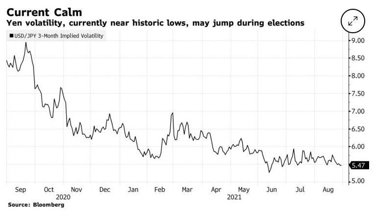 円は年末116円も、政治リスクでボラティリティー拡大-BofA証券
